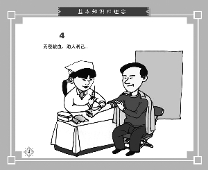 中国公民健康素养66条解读(二)